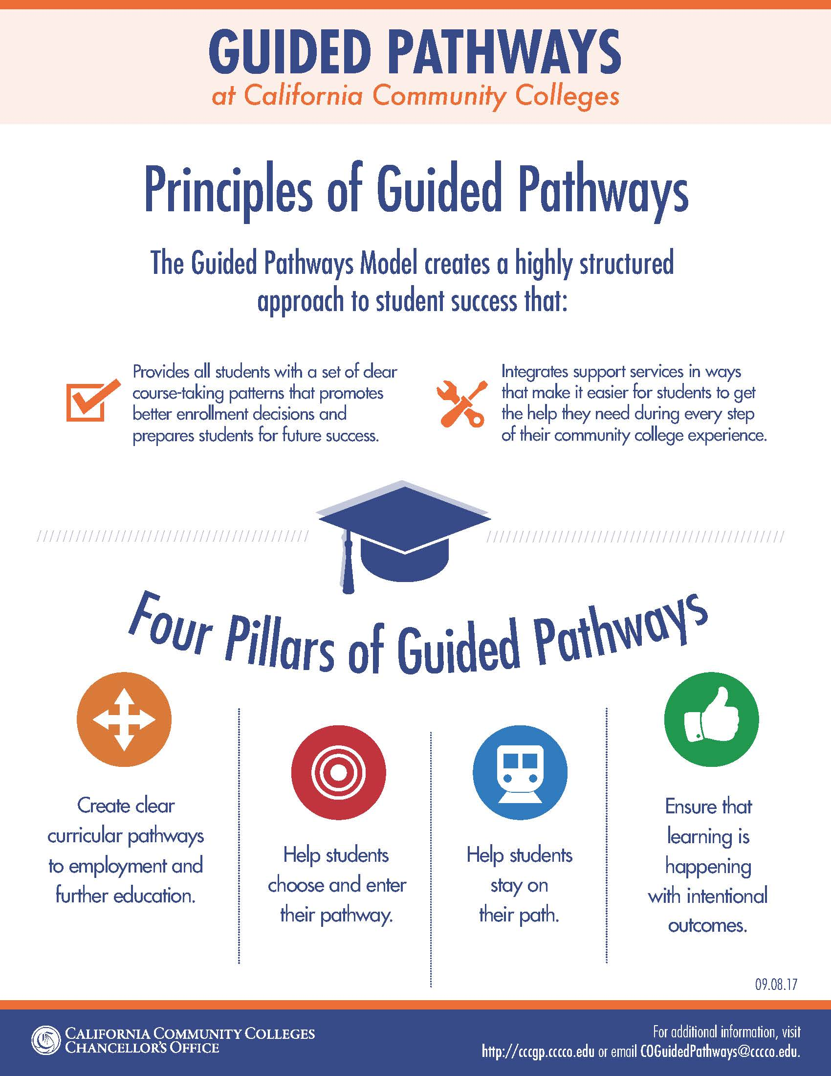 description of the four pillars of guided pathways