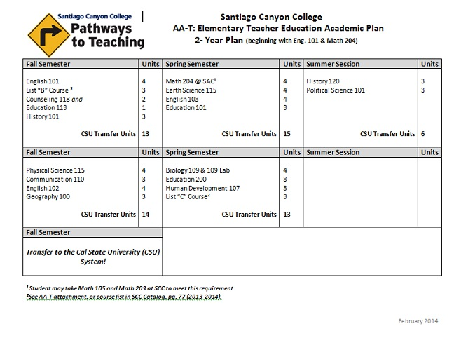 Sample Academic Plans